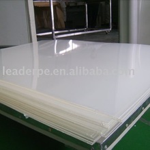 Hard coat Polycarbonate/PC Sheets