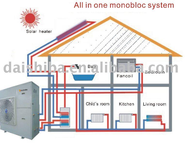 air eau monobloc pompe chaleur chauffe eau 16 kw. Black Bedroom Furniture Sets. Home Design Ideas