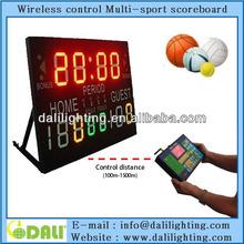2 shot clock/Two shot clocks for basketball scoreboard