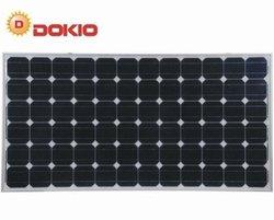 competitive price Solar Panel (200W)