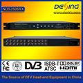 Digital tv ip-gateway