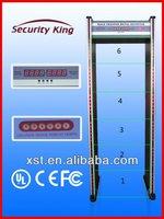 Six-Zone Walk Through Metal Detector(XST-A2)