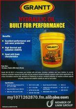 Industrial Lubricants - Grantt Hydraulic Oil