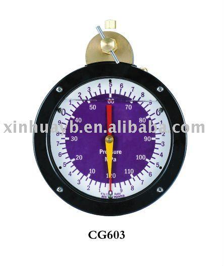 Standpipe Pressure Standpipe Pressure Meter View