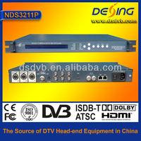MPEG4/H.264 HD IP encoder