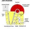 PEX250*1200 jaw crushing equipment
