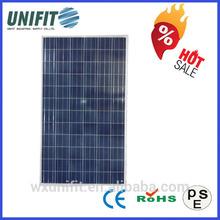 Polycrystalline 1000 watt solar panel