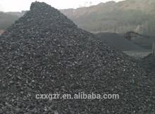 Low ash and moisture met coke/nut coke FOB USD188/ton