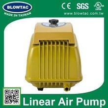 AP-120L UL silent low pressure air compressor