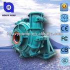 High Chrome Horizontal Slurry Pump and Spares Parts