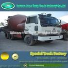 UD nissan concrete mixer truck for sale