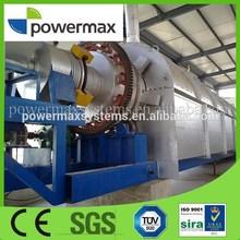 coal gasification, coal gas generator