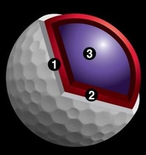 Promotional Products Bulk soft golf ball wholesale