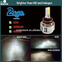 IDEA PATENT 33W 3000 Lumen H9 CREE LED Headlight