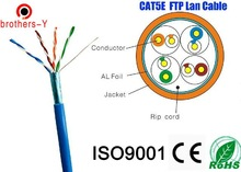 manufacture cat5e cable temperature ratings