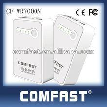 Mini universal wireless wifi 3G portable hotspot with power bank