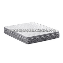 Foaming in case pocket spring pillow top more soft mattress