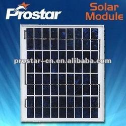 price per watt solar module