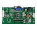 HDMI, VGA, PC-Audiosignaleingang. Lcd-Steuerpultbrett