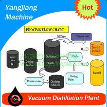 Black Waste Gasoline Engine Oil Restore Plant