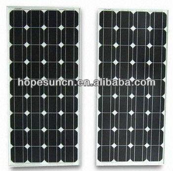 cheap solar panel 100 watt