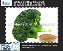 Broccoli Extract (1% Sulforaphane HPLC)