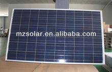 200 230 250 280 watt panel solar price