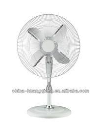 china 18 inch chuangfu 1 bussiness electric motor floor fan