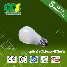 low cost of led bulbs