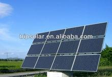 Ground Mount Solar Kits Solar Panel Installation