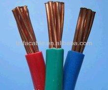 H07Z-R Halogen Free, Fire Resistant wire