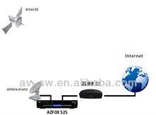 Zlink K1 iks dongle for nagra 3 evo xl,s810b,s2s,s900,etc.
