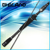 1 Piece Black Carbon Fiber Fishing Gear For Sale/Pole Fishing Rod-NRS