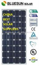 Bluesun 2014 Year mini thin film solar panel