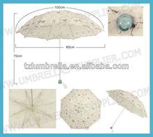 Victorian Lace Parasol