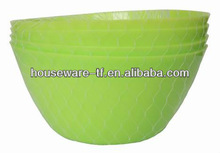 plastic salad bowl can pass test by LFGB