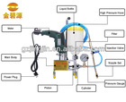 portable electric grouter for injection polyurethane resin