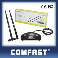COMFAST High Gain RP-SMA dual 10dBi Antenna CF-ANT2410DA