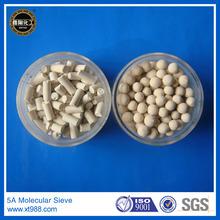 Good Price Zeolite 5A Molecular Sieve Adsorbent