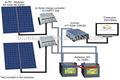 China mejor off- la red y en- la red 5kw sistema de paneles solares para el hogar