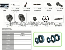 Farm Tractor Spare Parts automatic gear motorcycle manufacturer