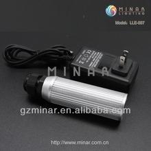 LED fiber optic lighting kits, DIY, flash type,mini (LLE-007 kits)