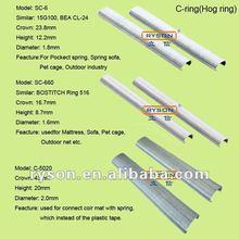 Pocket Spring Mattress C Ring Mattress Staples