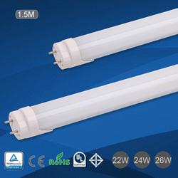 1500mm 5FT CE ROHS TUV school light 22W T8 led tube light