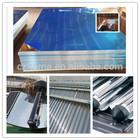 mirror film sheet in solar parabolic concentractors