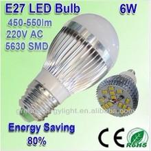 e27 led AC 85v--265V warm white optional lumens 450lm--500Lm GU10/E27 chameleon lamp,kia sorento led