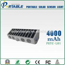 Solar LED Security Light/Solar Motion Sensor Light/ solar flood light