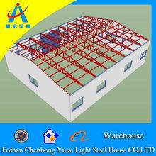 Light Steel Structure Long Lifespan Barn Warehouse(CHYT-1118)