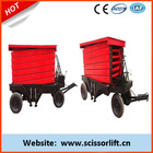 Mobile Scissor Lift Manufacturer