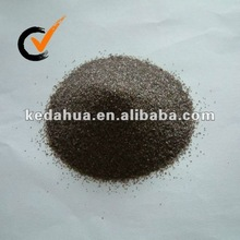 Brown fused alumina manufacturer